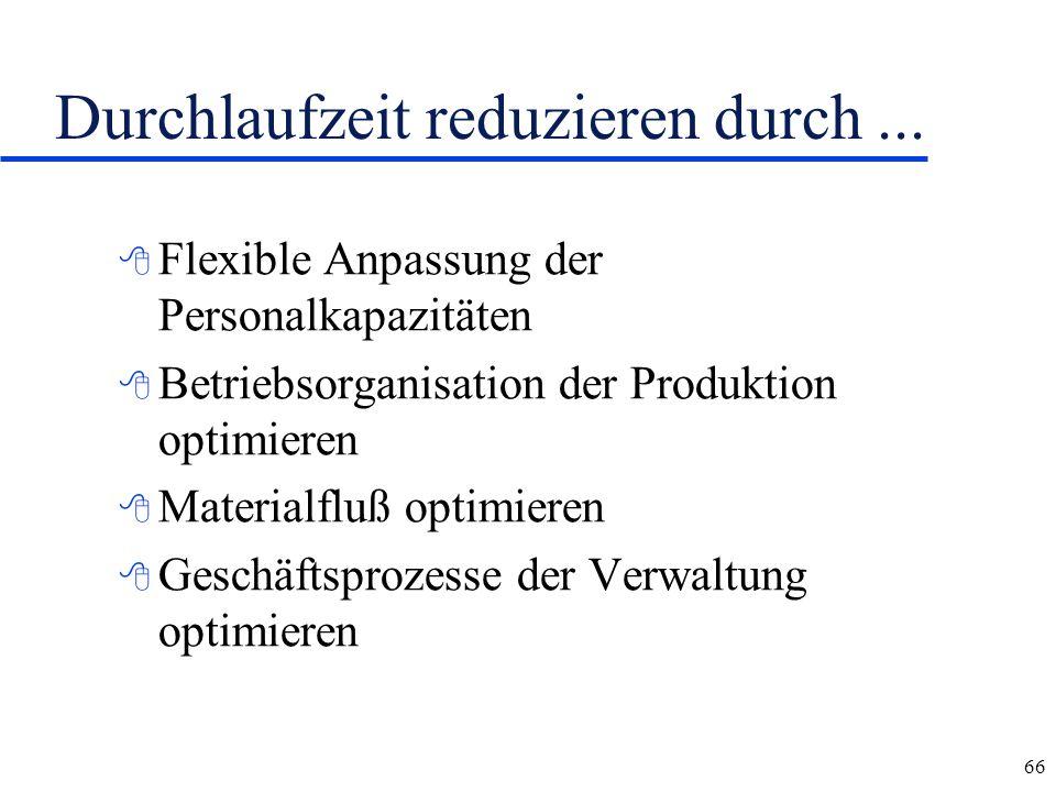 66 Durchlaufzeit reduzieren durch... 8 Flexible Anpassung der Personalkapazitäten 8 Betriebsorganisation der Produktion optimieren 8 Materialfluß opti