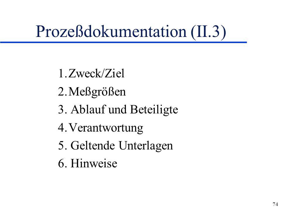 74 Prozeßdokumentation (II.3) 1.Zweck/Ziel 2.Meßgrößen 3. Ablauf und Beteiligte 4.Verantwortung 5. Geltende Unterlagen 6. Hinweise