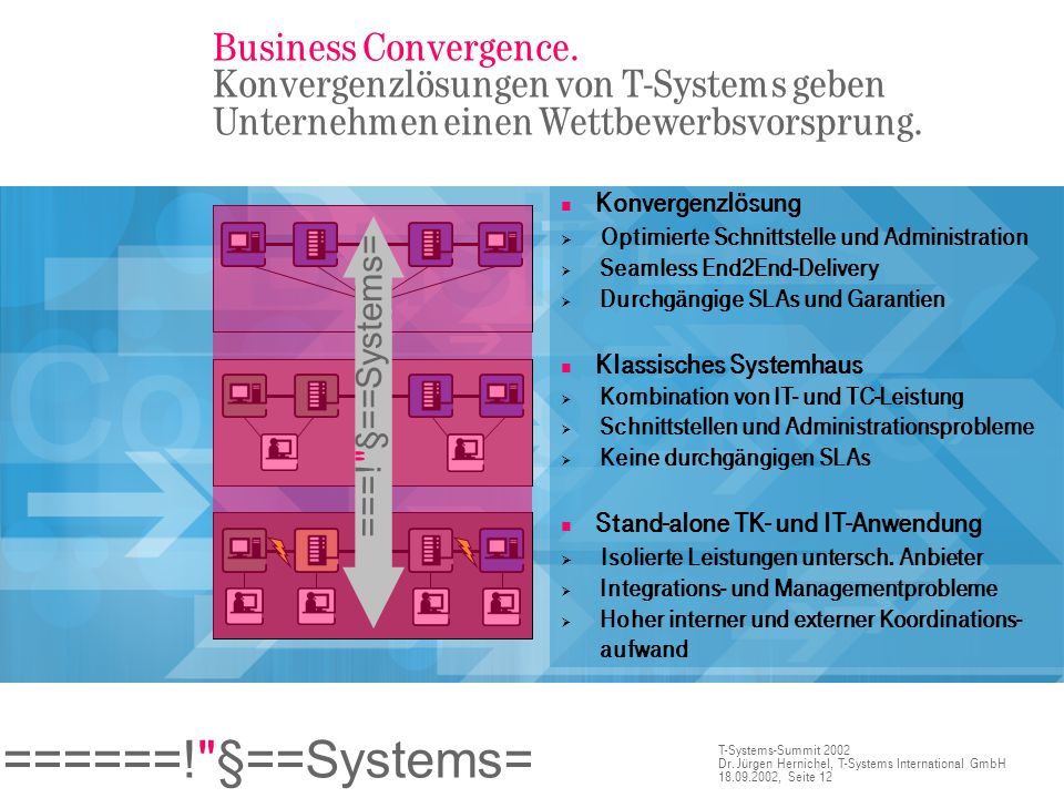 ======! §==Systems= T-Systems-Summit 2002 Dr.