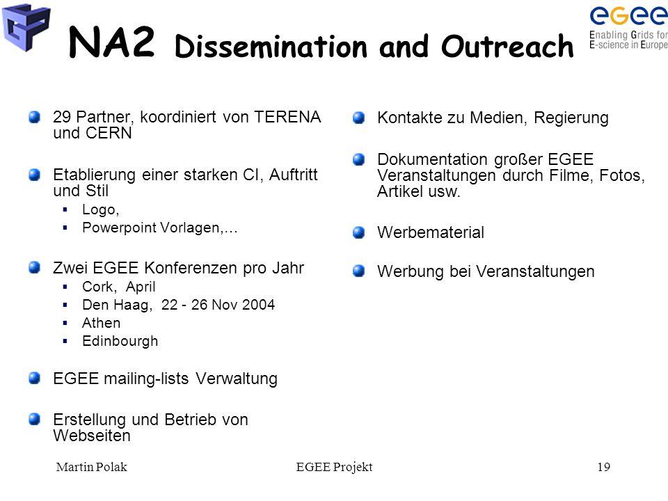 Martin PolakEGEE Projekt19 NA2 Dissemination and Outreach 29 Partner, koordiniert von TERENA und CERN Etablierung einer starken CI, Auftritt und Stil