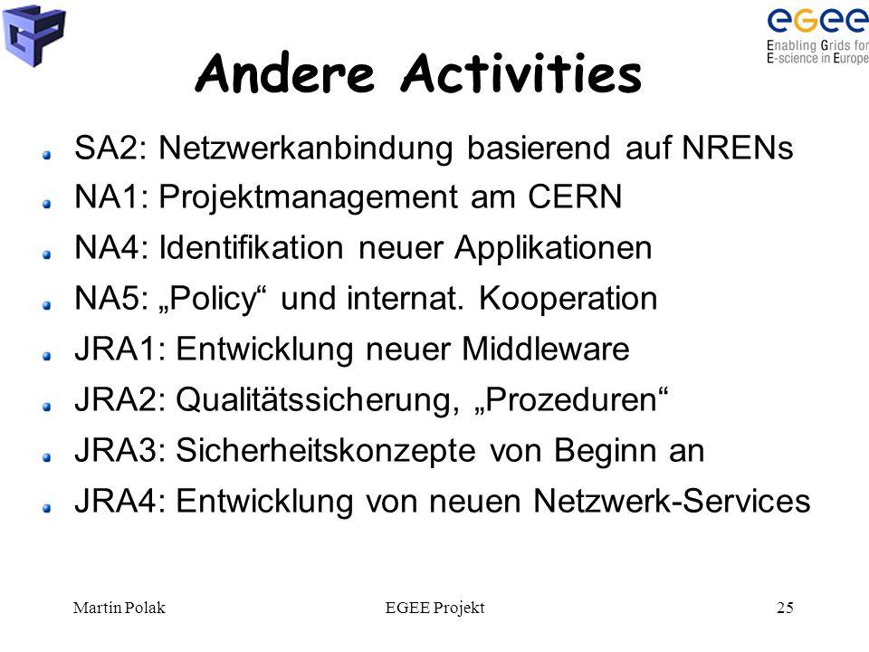 """Martin PolakEGEE Projekt25 Andere Activities SA2: Netzwerkanbindung basierend auf NRENs NA1: Projektmanagement am CERN NA4: Identifikation neuer Applikationen NA5: """"Policy und internat."""