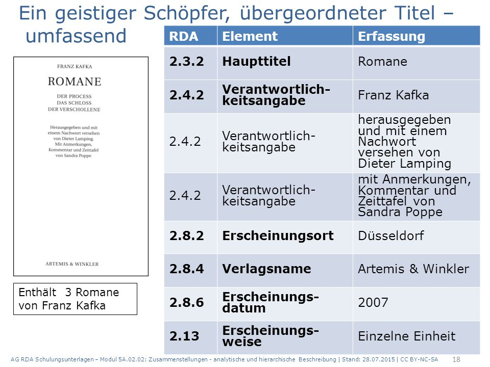 AG RDA Schulungsunterlagen – Modul 5A.02.02: Zusammenstellungen - analytische und hierarchische Beschreibung | Stand: 28.07.2015 | CC BY-NC-SA 18 RDAE