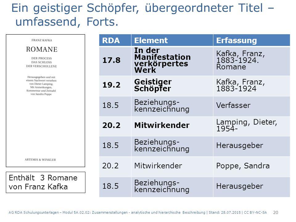 AG RDA Schulungsunterlagen – Modul 5A.02.02: Zusammenstellungen - analytische und hierarchische Beschreibung | Stand: 28.07.2015 | CC BY-NC-SA 20 RDAE
