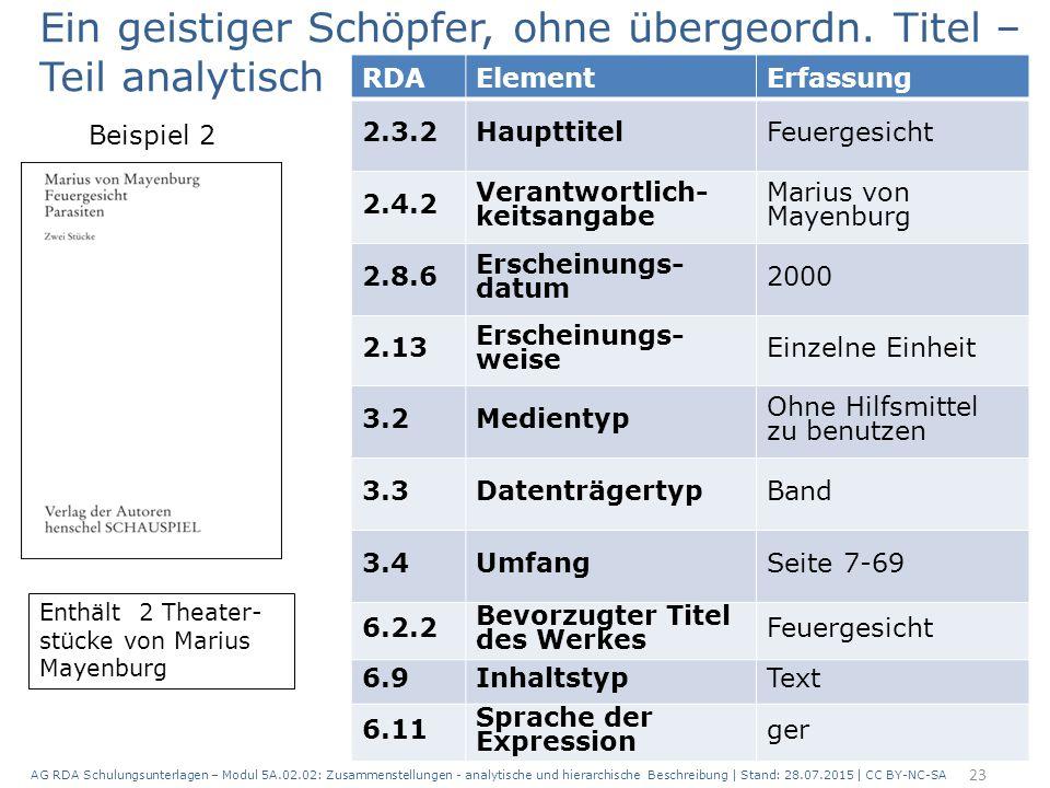 AG RDA Schulungsunterlagen – Modul 5A.02.02: Zusammenstellungen - analytische und hierarchische Beschreibung | Stand: 28.07.2015 | CC BY-NC-SA 23 RDAE