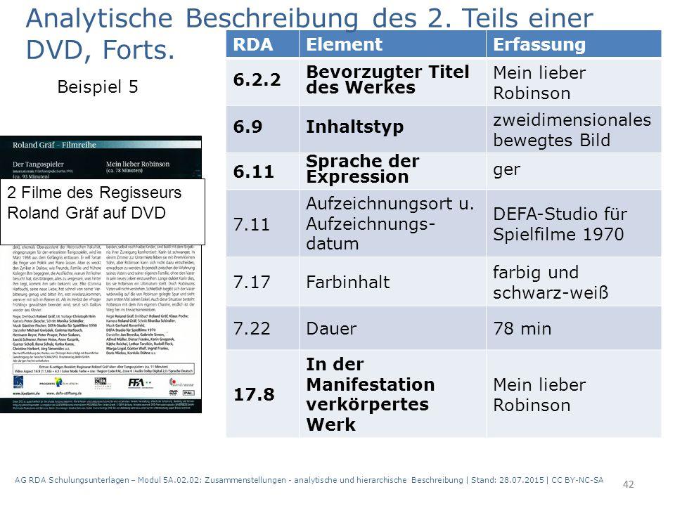 AG RDA Schulungsunterlagen – Modul 5A.02.02: Zusammenstellungen - analytische und hierarchische Beschreibung | Stand: 28.07.2015 | CC BY-NC-SA 42 RDAE