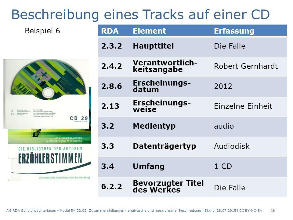 AG RDA Schulungsunterlagen – Modul 5A.02.02: Zusammenstellungen - analytische und hierarchische Beschreibung | Stand: 28.07.2015 | CC BY-NC-SA 46 RDAE