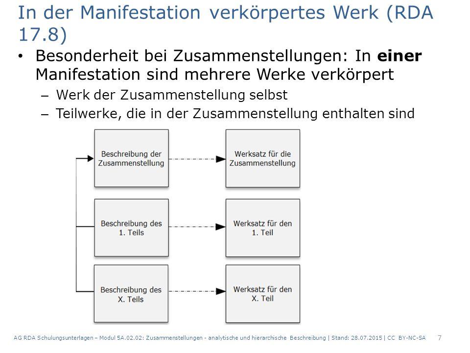 In der Manifestation verkörpertes Werk (RDA 17.8) Besonderheit bei Zusammenstellungen: In einer Manifestation sind mehrere Werke verkörpert – Werk der