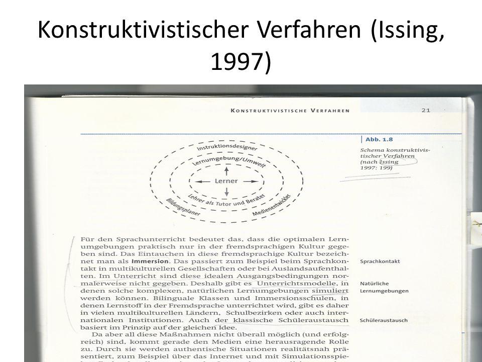Konstruktivistischer Verfahren (Issing, 1997)