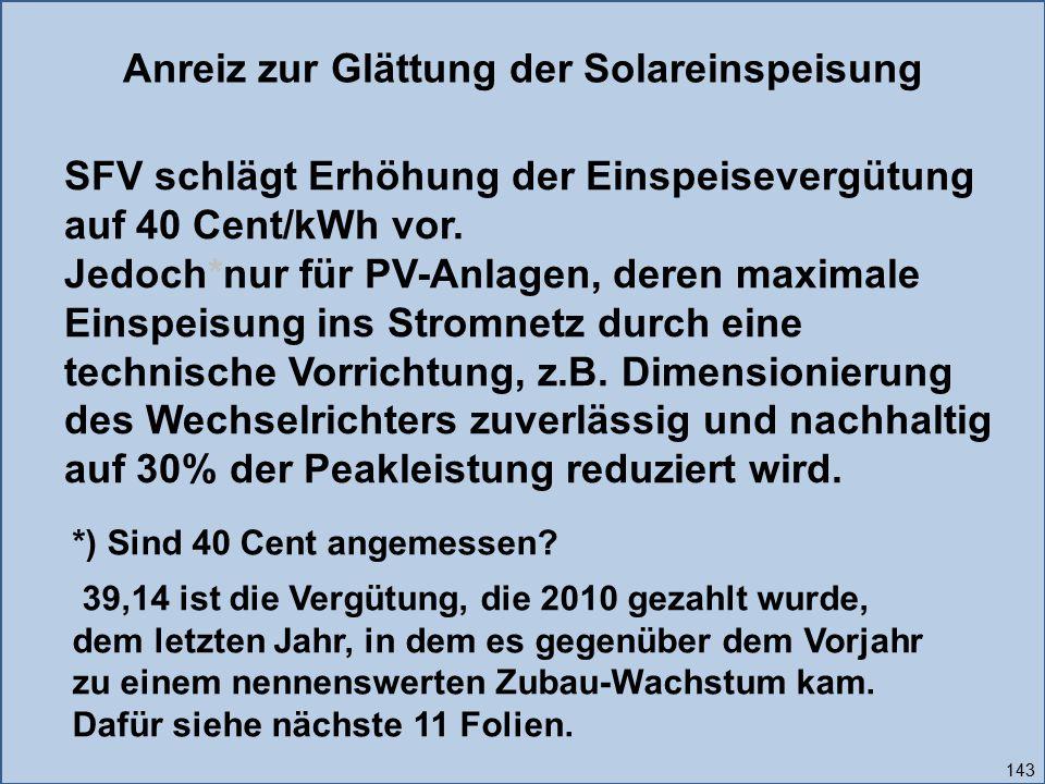 143 Anreiz zur Glättung der Solareinspeisung SFV schlägt Erhöhung der Einspeisevergütung auf 40 Cent/kWh vor. Jedoch*nur für PV-Anlagen, deren maximal