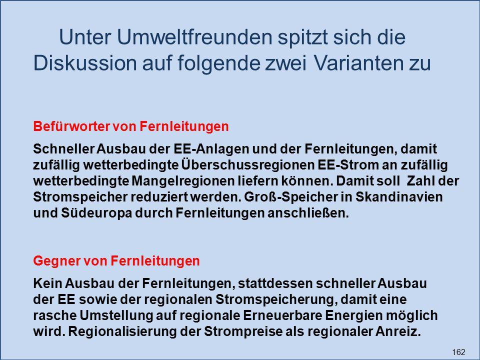 162 Unter Umweltfreunden spitzt sich die Diskussion auf folgende zwei Varianten zu Gegner von Fernleitungen Kein Ausbau der Fernleitungen, stattdessen
