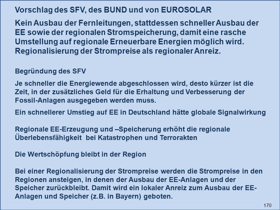 170 Begründung des SFV Je schneller die Energiewende abgeschlossen wird, desto kürzer ist die Zeit, in der zusätzliches Geld für die Erhaltung und Ver