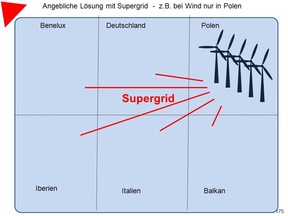175 BeneluxDeutschland Iberien ItalienBalkan Polen Supergrid Angebliche Lösung mit Supergrid - z.B. bei Wind nur in Polen