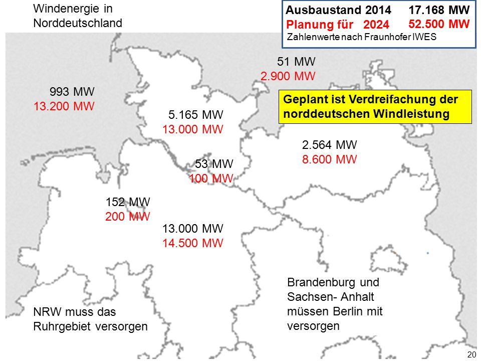 52.500 MW 20 993 MW 13.200 MW 5.165 MW 13.000 MW 2.564 MW 8.600 MW 13.000 MW 14.500 MW 53 MW 100 MW 152 MW 200 MW 51 MW 2.900 MW Ausbaustand 2014 Plan
