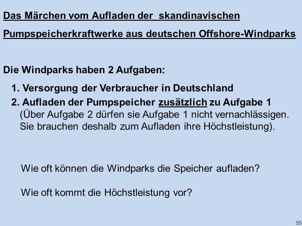 55 Das Märchen vom Aufladen der skandinavischen Pumpspeicherkraftwerke aus deutschen Offshore-Windparks Die Windparks haben 2 Aufgaben: 1. Versorgung