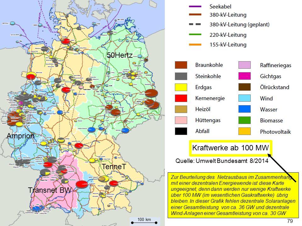 79 Zur Beurteilung des Netzausbaus im Zusammenhang mit einer dezentralen Energiewende ist diese Karte ungeeignet, denn dann werden nur wenige Kraftwer