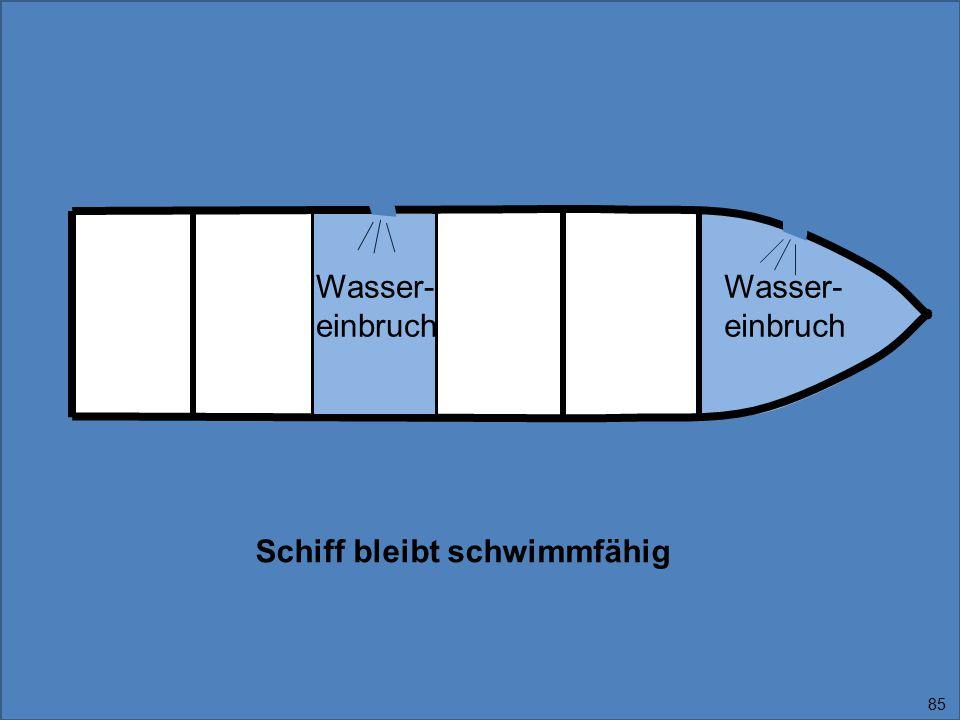 85 Wasser- einbruch Schiff bleibt schwimmfähig