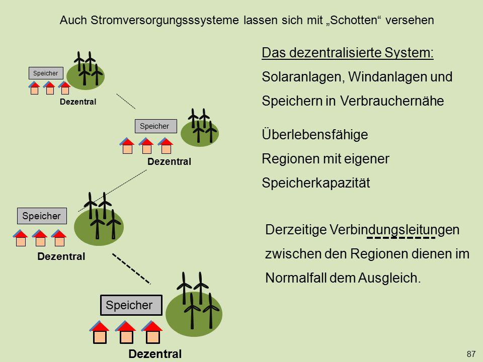 87 Dezentral Speicher Das dezentralisierte System: Solaranlagen, Windanlagen und Speichern in Verbrauchernähe Überlebensfähige Regionen mit eigener Sp