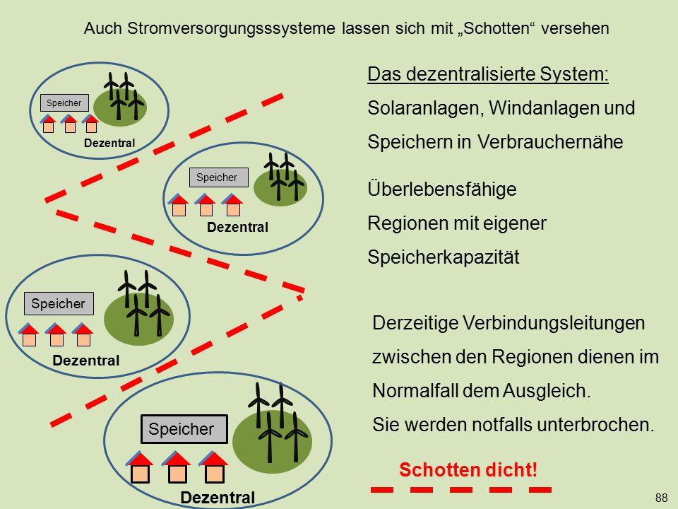 Speicher 88 Dezentral Speicher Das dezentralisierte System: Solaranlagen, Windanlagen und Speichern in Verbrauchernähe Überlebensfähige Regionen mit e