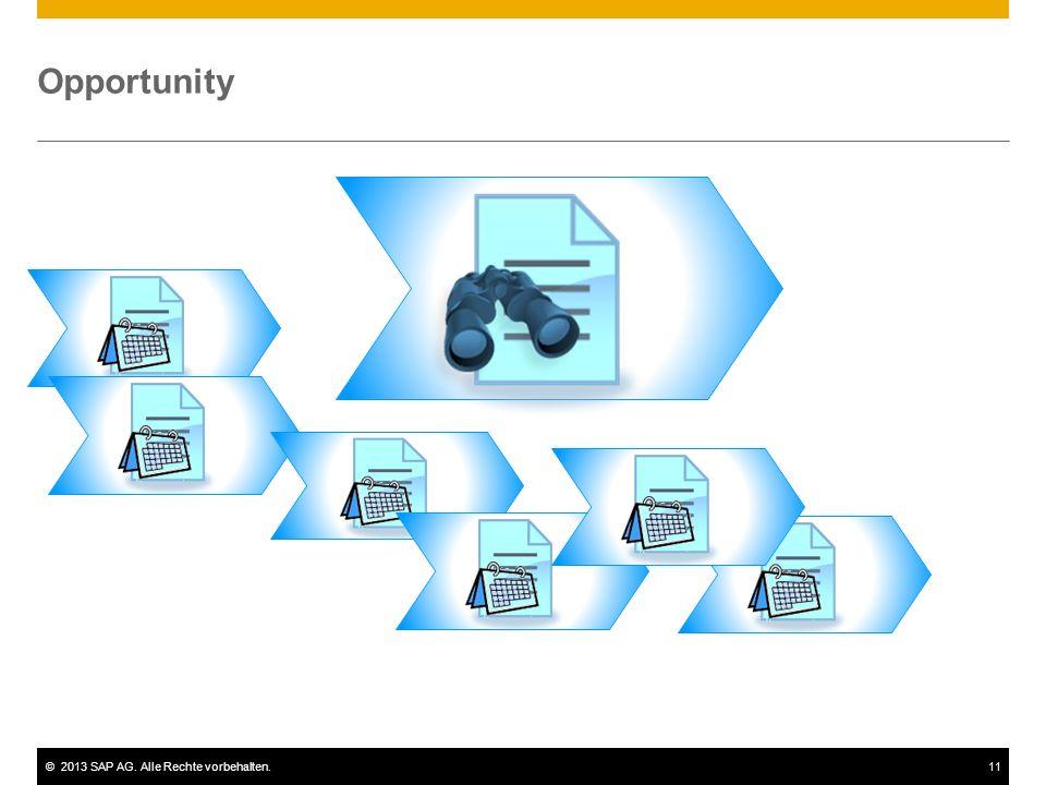 ©2013 SAP AG. Alle Rechte vorbehalten.11 Opportunity