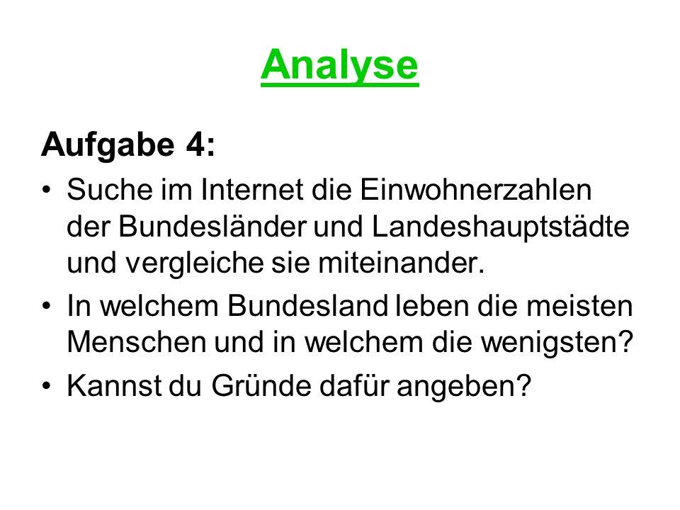 Analyse Aufgabe 4: Suche im Internet die Einwohnerzahlen der Bundesländer und Landeshauptstädte und vergleiche sie miteinander. In welchem Bundesland