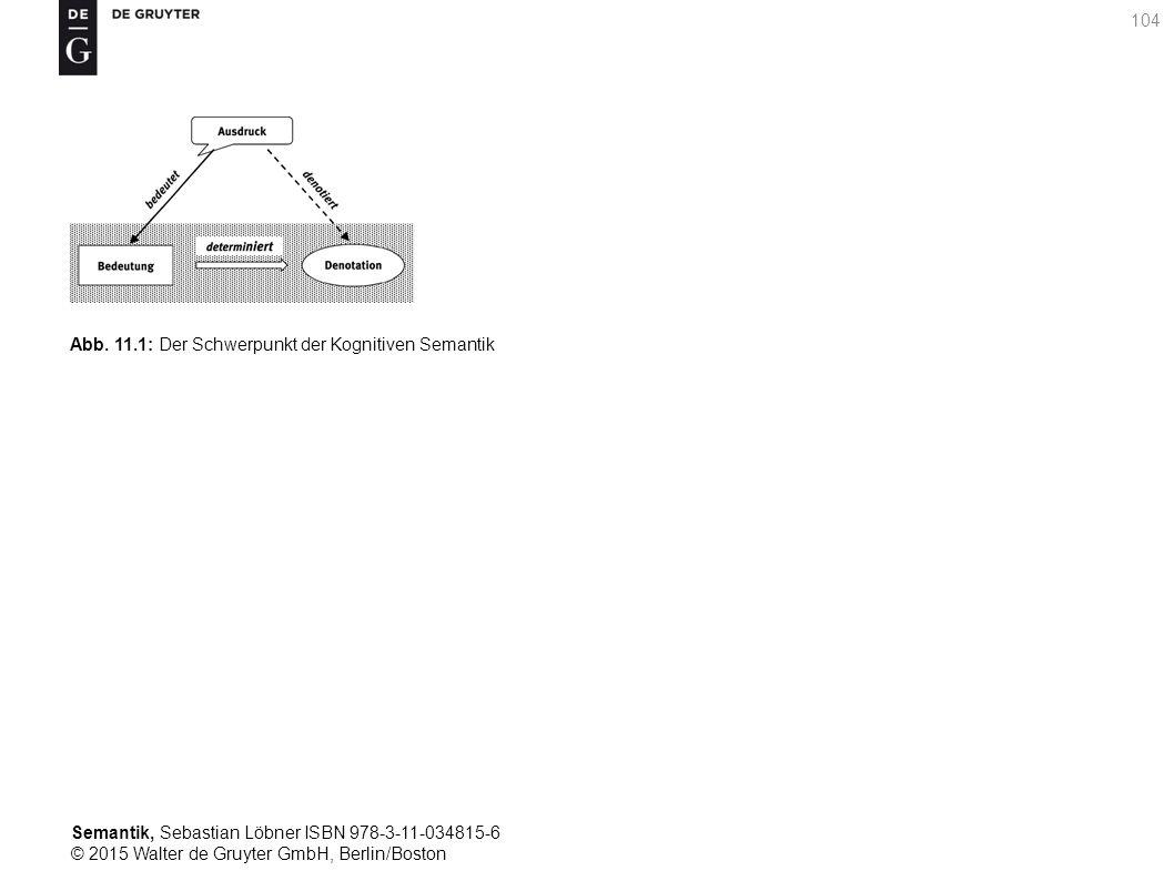 Semantik, Sebastian Löbner ISBN 978-3-11-034815-6 © 2015 Walter de Gruyter GmbH, Berlin/Boston 104 Abb. 11.1: Der Schwerpunkt der Kognitiven Semantik