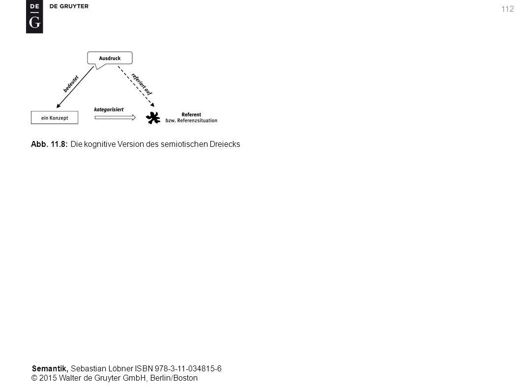 Semantik, Sebastian Löbner ISBN 978-3-11-034815-6 © 2015 Walter de Gruyter GmbH, Berlin/Boston 112 Abb. 11.8: Die kognitive Version des semiotischen D