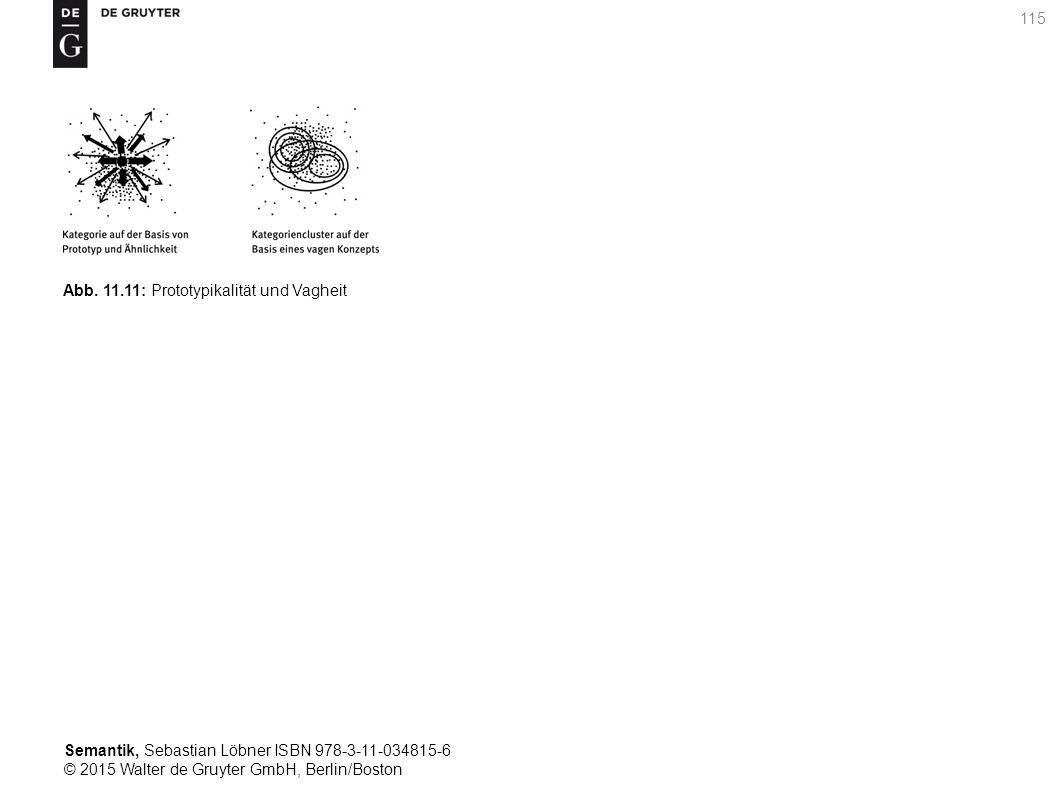 Semantik, Sebastian Löbner ISBN 978-3-11-034815-6 © 2015 Walter de Gruyter GmbH, Berlin/Boston 115 Abb.