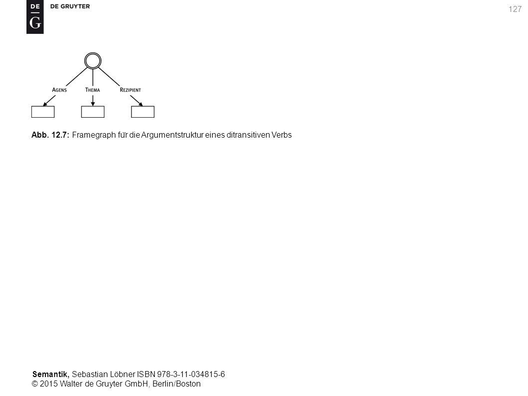 Semantik, Sebastian Löbner ISBN 978-3-11-034815-6 © 2015 Walter de Gruyter GmbH, Berlin/Boston 127 Abb. 12.7: Framegraph fu ̈ r die Argumentstruktur e