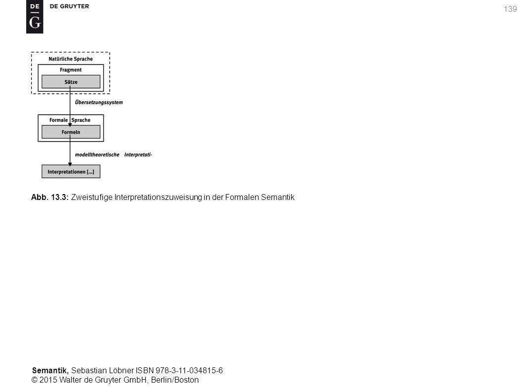 Semantik, Sebastian Löbner ISBN 978-3-11-034815-6 © 2015 Walter de Gruyter GmbH, Berlin/Boston 139 Abb. 13.3: Zweistufige Interpretationszuweisung in