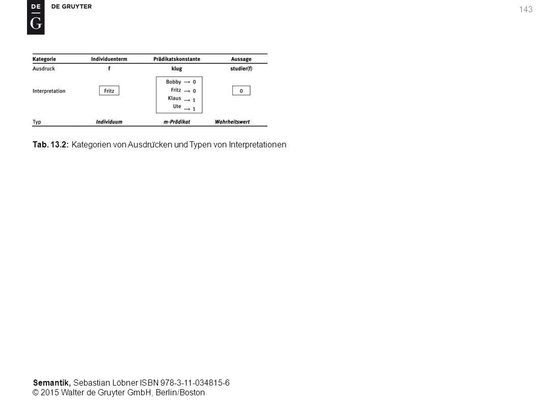 Semantik, Sebastian Löbner ISBN 978-3-11-034815-6 © 2015 Walter de Gruyter GmbH, Berlin/Boston 143 Tab. 13.2: Kategorien von Ausdru ̈ cken und Typen v