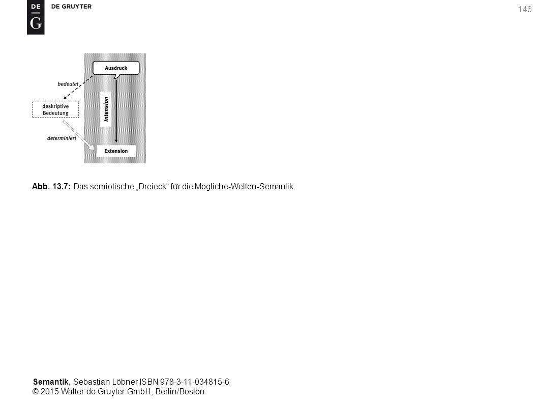 "Semantik, Sebastian Löbner ISBN 978-3-11-034815-6 © 2015 Walter de Gruyter GmbH, Berlin/Boston 146 Abb. 13.7: Das semiotische ""Dreieck"" fu ̈ r die Mög"