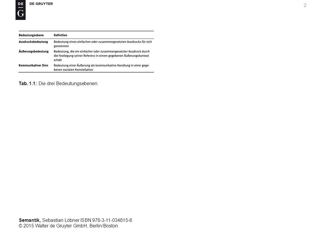 Semantik, Sebastian Löbner ISBN 978-3-11-034815-6 © 2015 Walter de Gruyter GmbH, Berlin/Boston 2 Tab. 1.1: Die drei Bedeutungsebenen