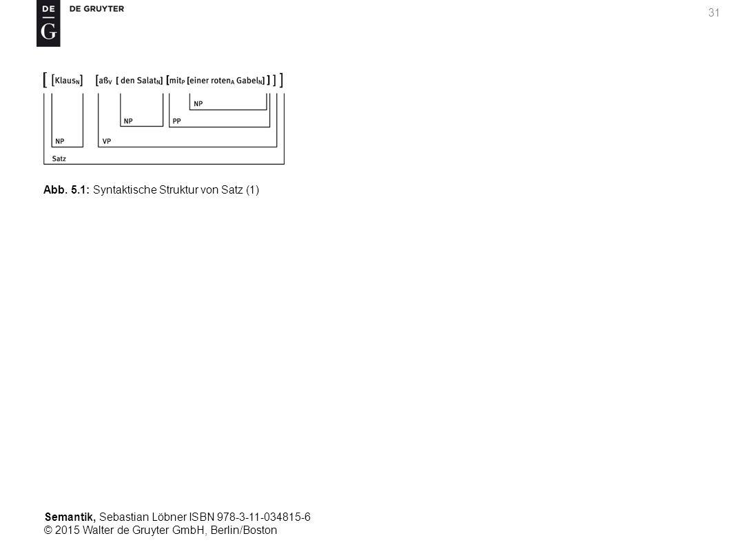 Semantik, Sebastian Löbner ISBN 978-3-11-034815-6 © 2015 Walter de Gruyter GmbH, Berlin/Boston 31 Abb. 5.1: Syntaktische Struktur von Satz (1)