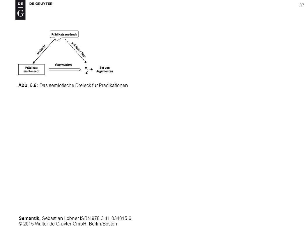 Semantik, Sebastian Löbner ISBN 978-3-11-034815-6 © 2015 Walter de Gruyter GmbH, Berlin/Boston 37 Abb. 5.6: Das semiotische Dreieck fu ̈ r Prädikation