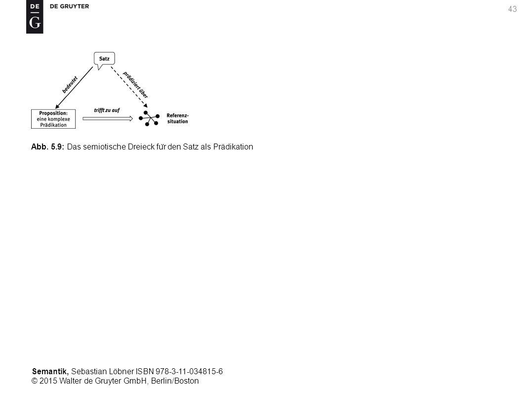 Semantik, Sebastian Löbner ISBN 978-3-11-034815-6 © 2015 Walter de Gruyter GmbH, Berlin/Boston 43 Abb. 5.9: Das semiotische Dreieck fu ̈ r den Satz al