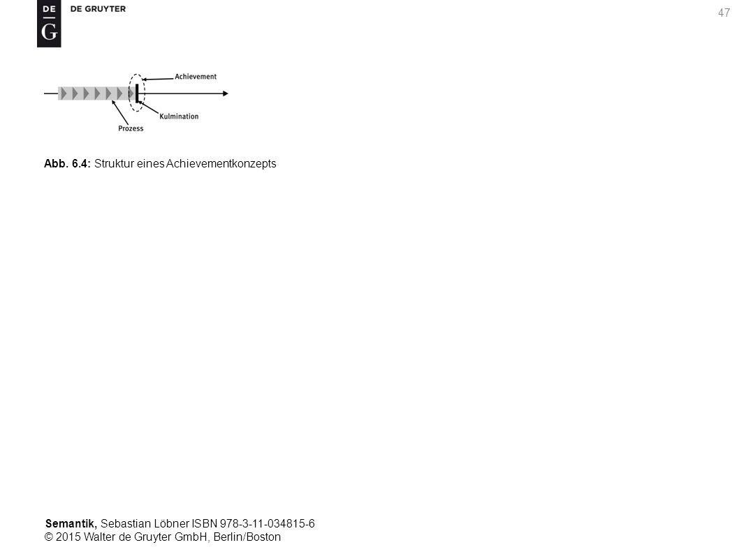 Semantik, Sebastian Löbner ISBN 978-3-11-034815-6 © 2015 Walter de Gruyter GmbH, Berlin/Boston 47 Abb. 6.4: Struktur eines Achievementkonzepts