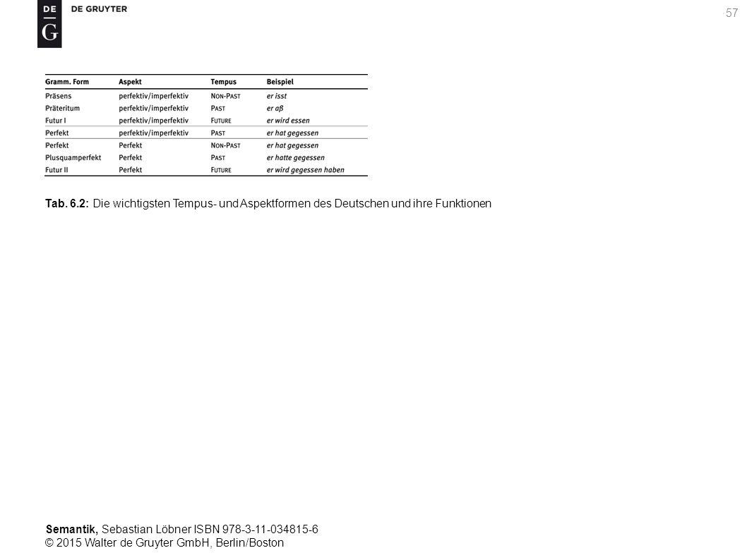 Semantik, Sebastian Löbner ISBN 978-3-11-034815-6 © 2015 Walter de Gruyter GmbH, Berlin/Boston 57 Tab. 6.2: Die wichtigsten Tempus- und Aspektformen d