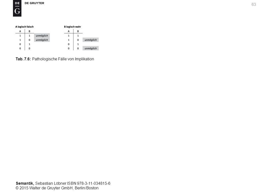 Semantik, Sebastian Löbner ISBN 978-3-11-034815-6 © 2015 Walter de Gruyter GmbH, Berlin/Boston 63 Tab.