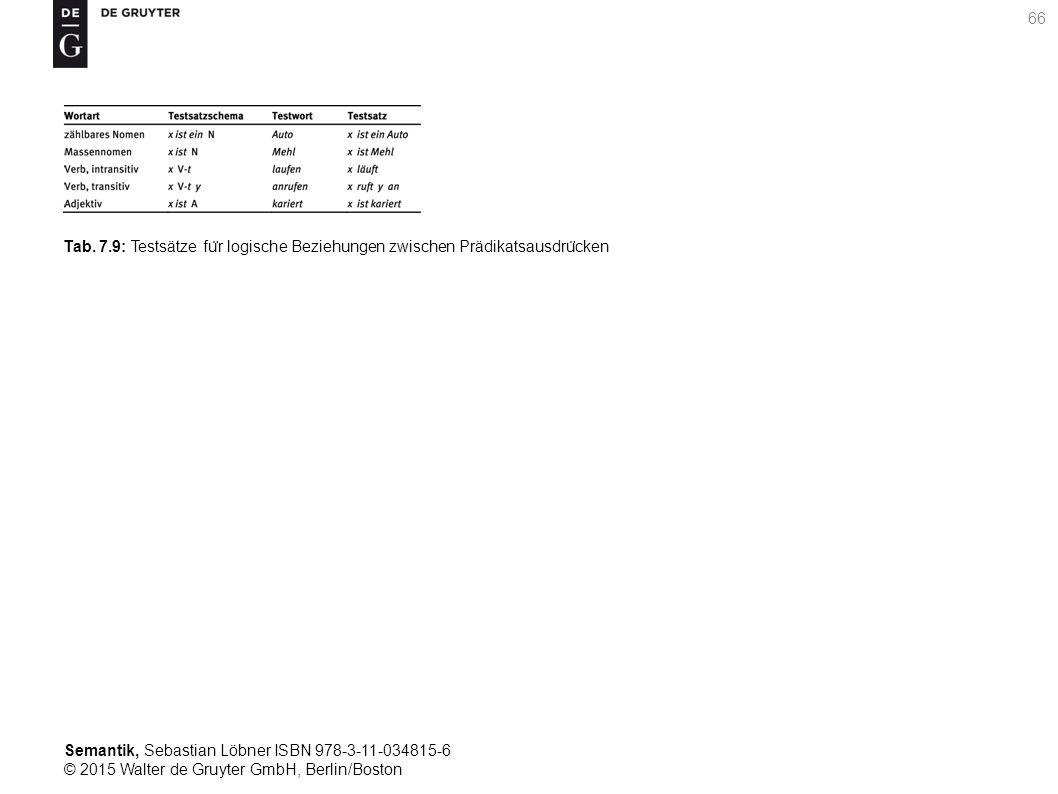 Semantik, Sebastian Löbner ISBN 978-3-11-034815-6 © 2015 Walter de Gruyter GmbH, Berlin/Boston 66 Tab. 7.9: Testsätze fu ̈ r logische Beziehungen zwis