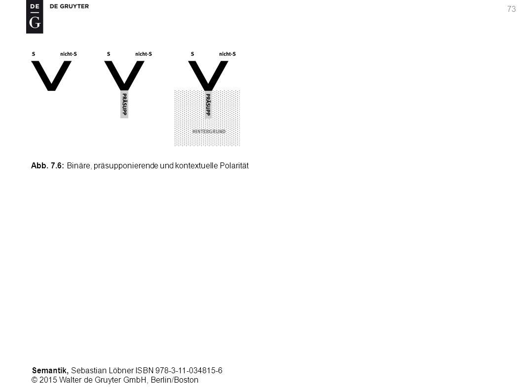 Semantik, Sebastian Löbner ISBN 978-3-11-034815-6 © 2015 Walter de Gruyter GmbH, Berlin/Boston 73 Abb.