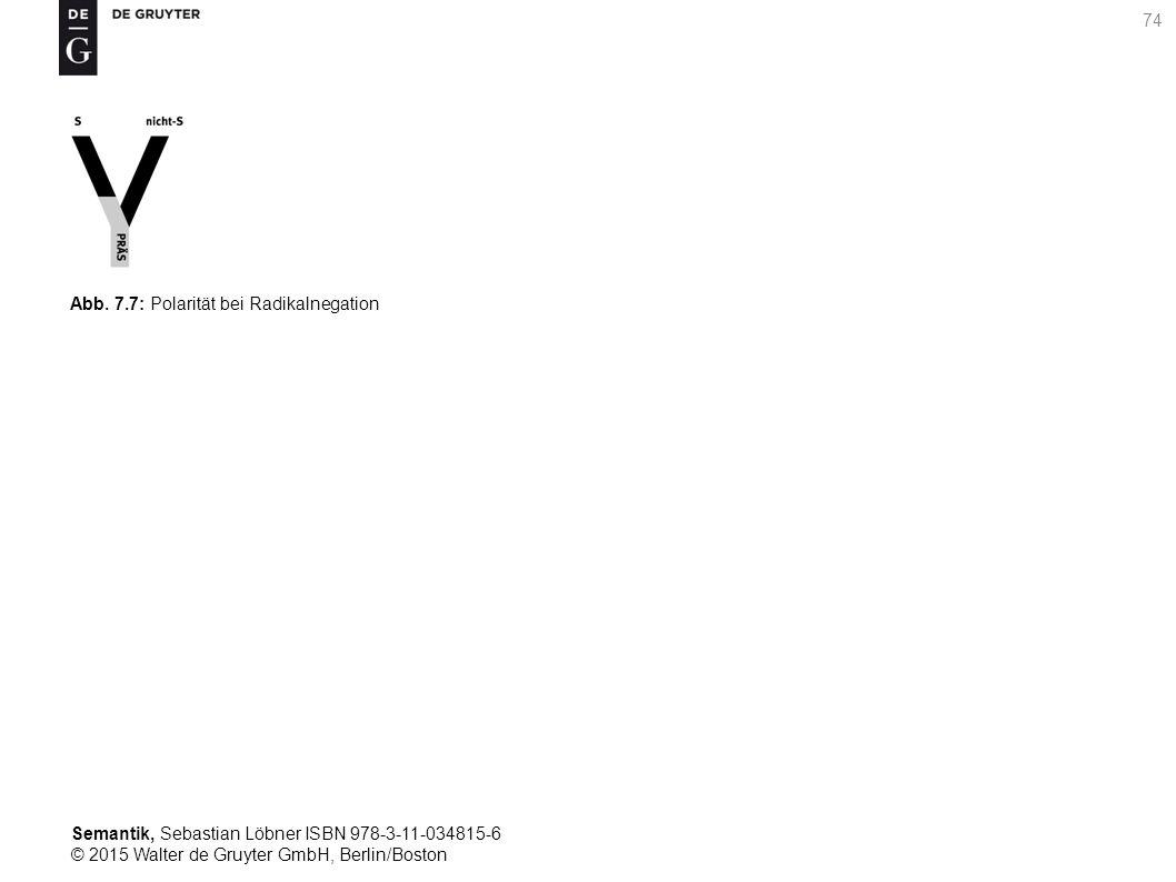 Semantik, Sebastian Löbner ISBN 978-3-11-034815-6 © 2015 Walter de Gruyter GmbH, Berlin/Boston 74 Abb.