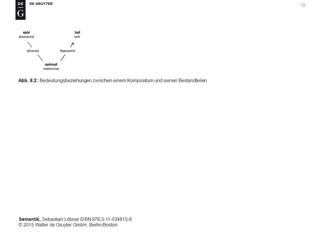 Semantik, Sebastian Löbner ISBN 978-3-11-034815-6 © 2015 Walter de Gruyter GmbH, Berlin/Boston 76 Abb.
