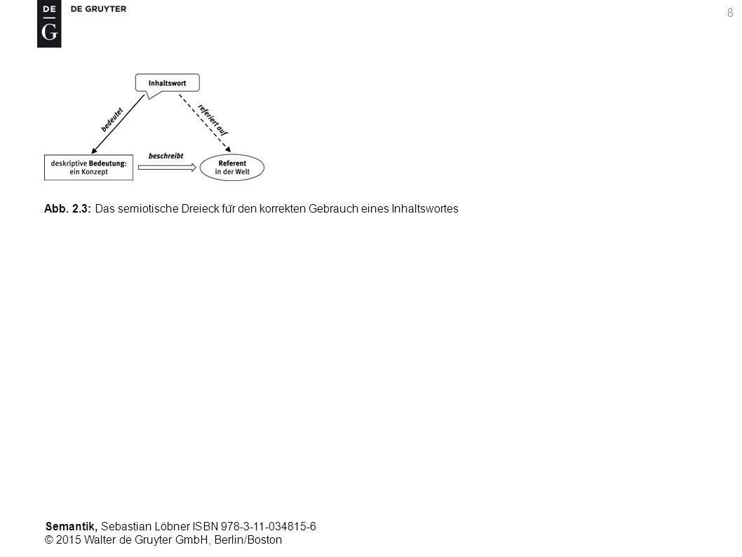Semantik, Sebastian Löbner ISBN 978-3-11-034815-6 © 2015 Walter de Gruyter GmbH, Berlin/Boston 8 Abb. 2.3: Das semiotische Dreieck fu ̈ r den korrekte