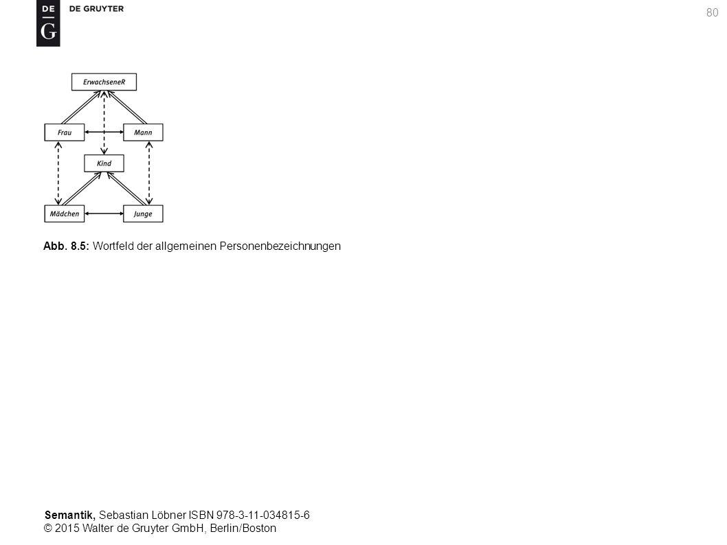 Semantik, Sebastian Löbner ISBN 978-3-11-034815-6 © 2015 Walter de Gruyter GmbH, Berlin/Boston 80 Abb.