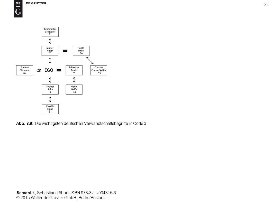 Semantik, Sebastian Löbner ISBN 978-3-11-034815-6 © 2015 Walter de Gruyter GmbH, Berlin/Boston 84 Abb.