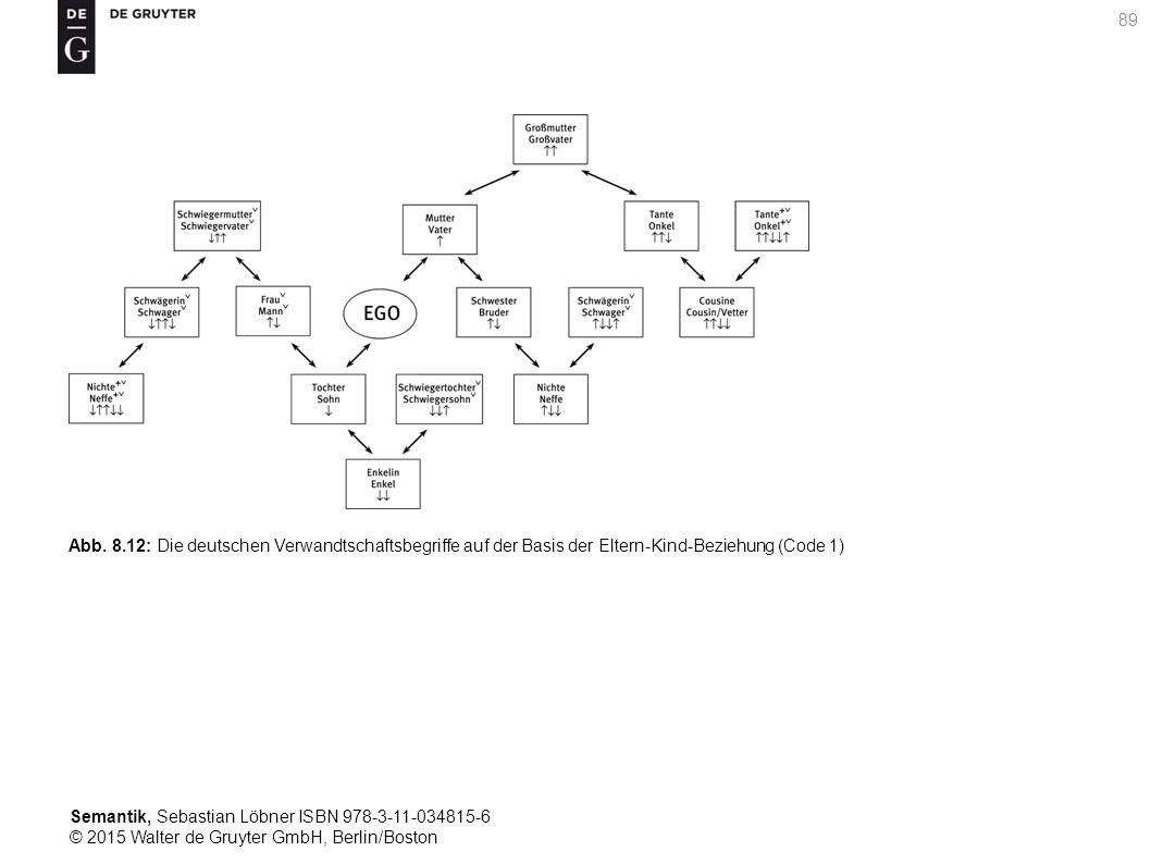 Semantik, Sebastian Löbner ISBN 978-3-11-034815-6 © 2015 Walter de Gruyter GmbH, Berlin/Boston 89 Abb.
