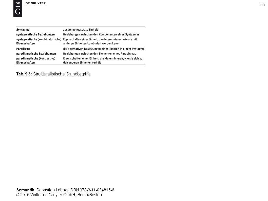 Semantik, Sebastian Löbner ISBN 978-3-11-034815-6 © 2015 Walter de Gruyter GmbH, Berlin/Boston 95 Tab.