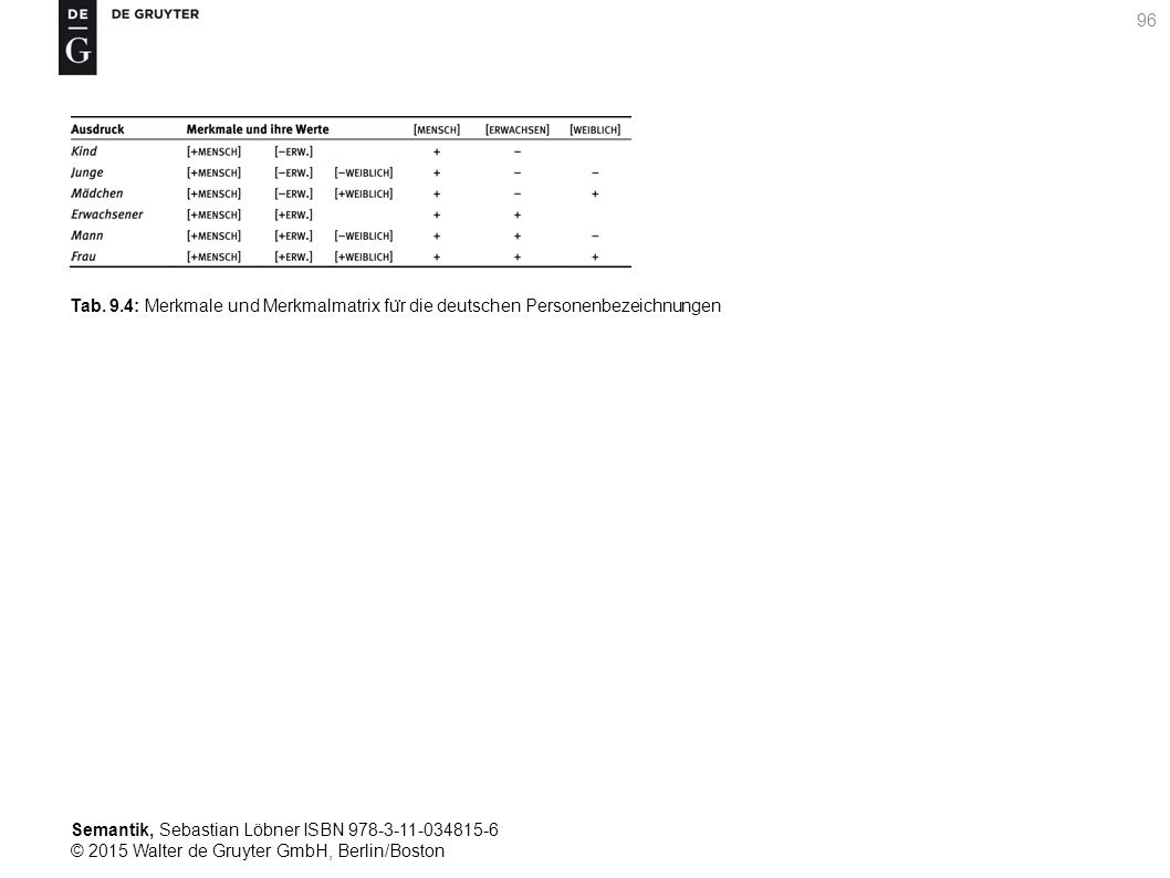 Semantik, Sebastian Löbner ISBN 978-3-11-034815-6 © 2015 Walter de Gruyter GmbH, Berlin/Boston 96 Tab. 9.4: Merkmale und Merkmalmatrix fu ̈ r die deut