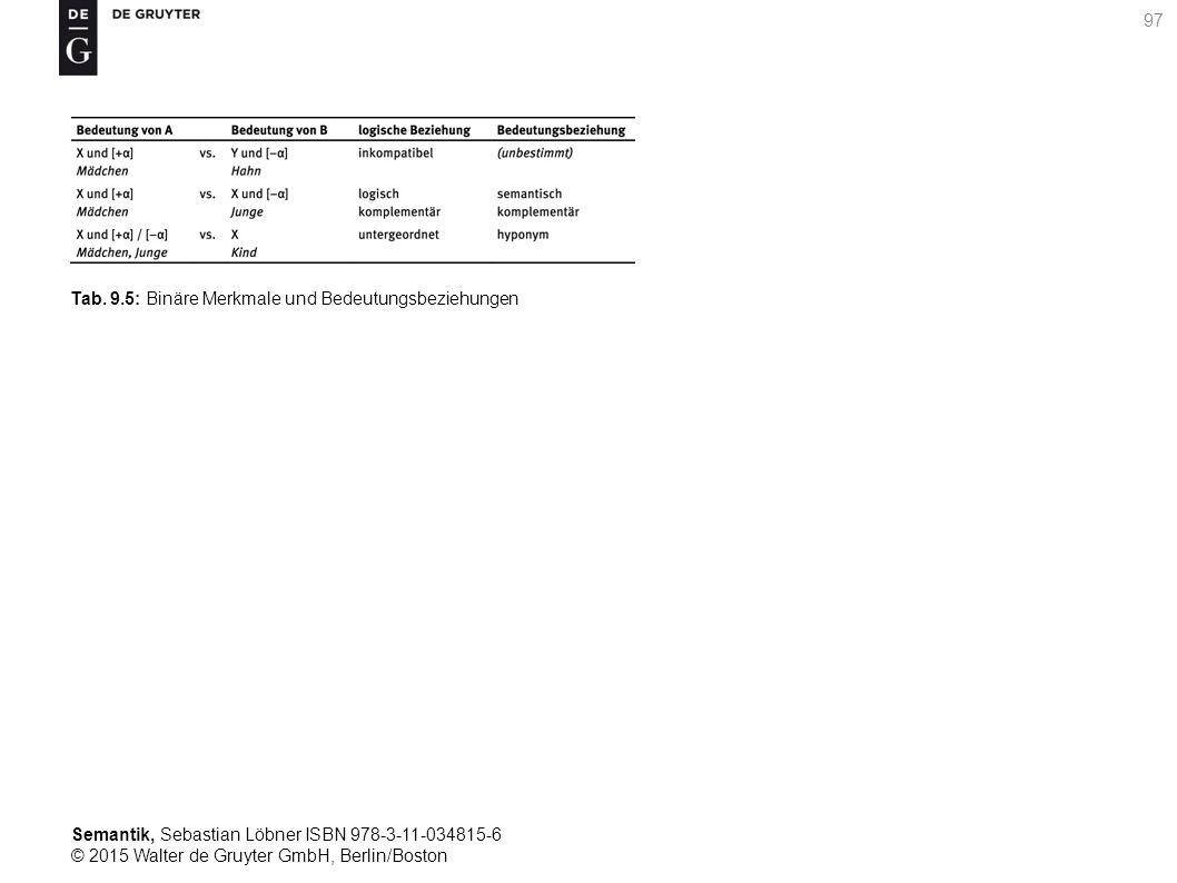 Semantik, Sebastian Löbner ISBN 978-3-11-034815-6 © 2015 Walter de Gruyter GmbH, Berlin/Boston 97 Tab. 9.5: Binäre Merkmale und Bedeutungsbeziehungen