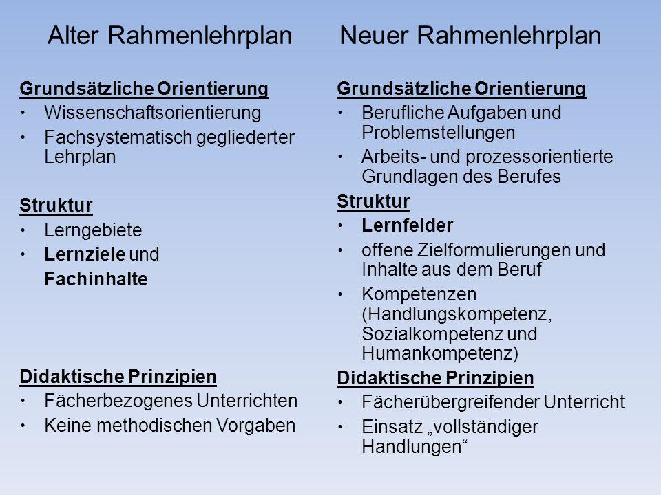 Alter Rahmenlehrplan Neuer Rahmenlehrplan Grundsätzliche Orientierung Wissenschaftsorientierung Fachsystematisch gegliederter Lehrplan Struktur Lernge
